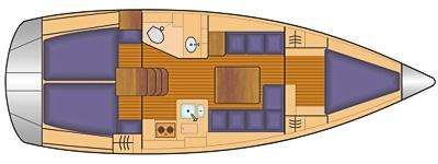 Grundriss und Kojenaufteilung Bavaria Cruiser 36
