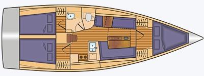Grundriss und Kojenaufteilung Dehler 38 Performance-Cruiser